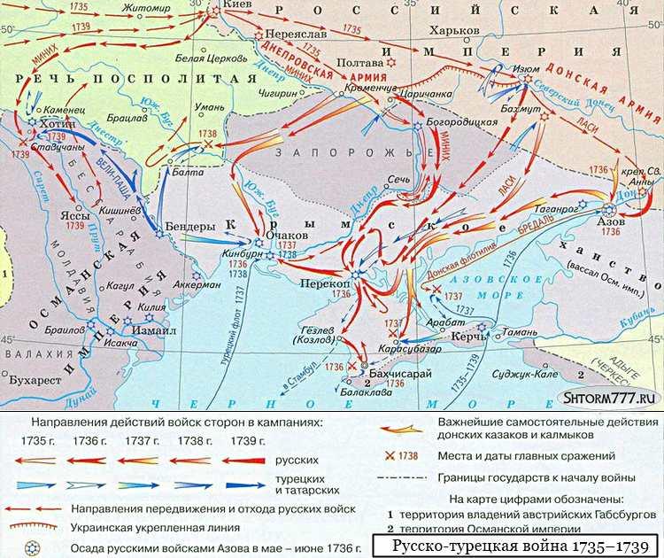 Русско-турецкая война 1735-1739 гг. карта