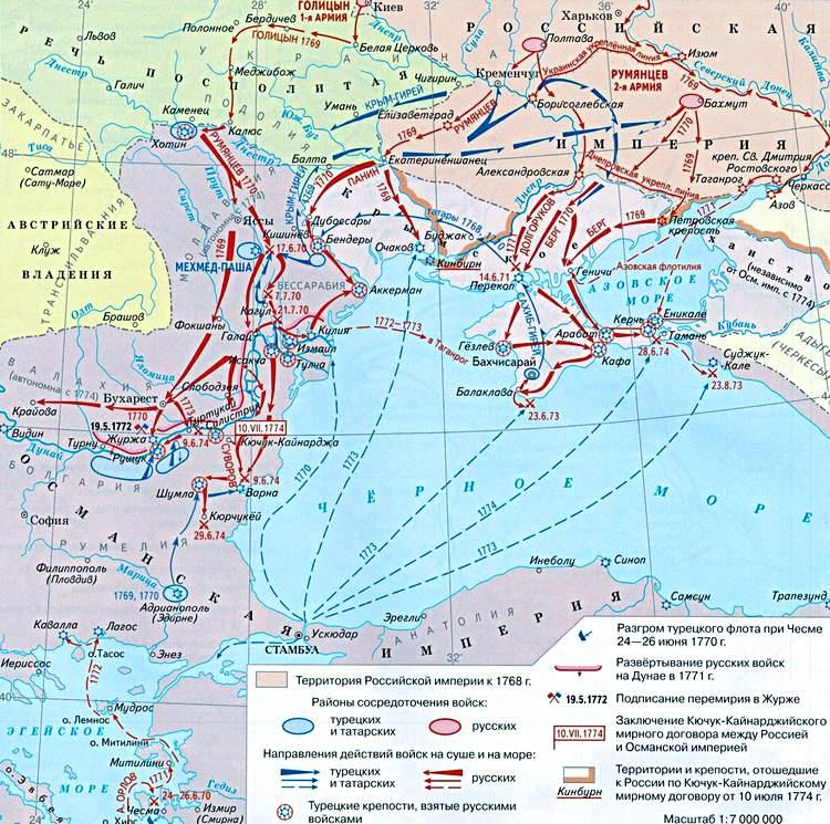 Русско-турецкая война 1768-1774 годов-карта