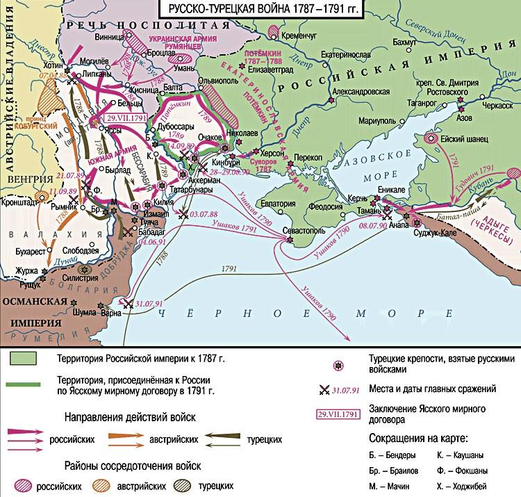 Карта Русско-турецкой войны 1787-1791