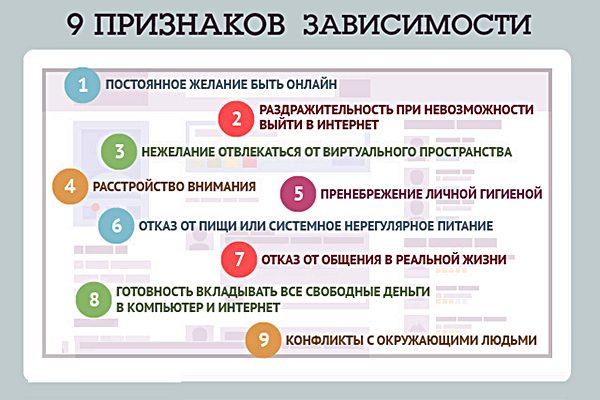 Признаки интернет-зависимости