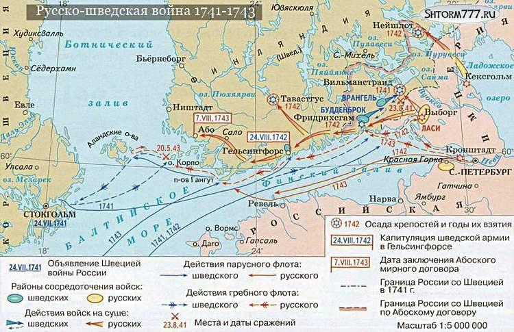 Карта русско-шведской войны 1741-1743