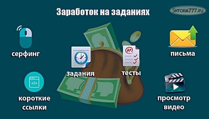 Заработок на заданиях в интернете-11