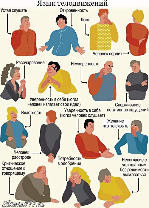 Язык телодвижений