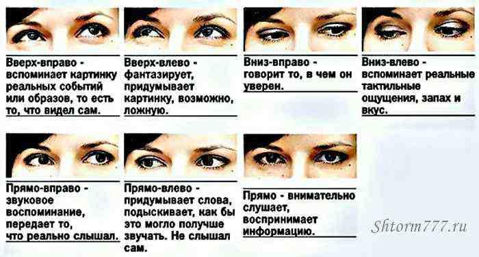 Мимика глаз
